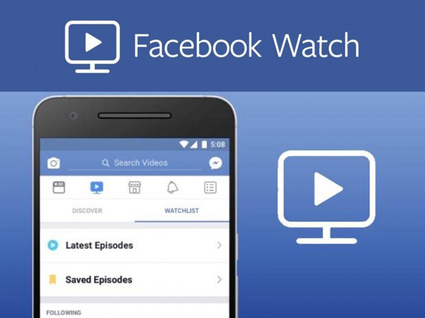 Facebook Computer Version Auf Handy