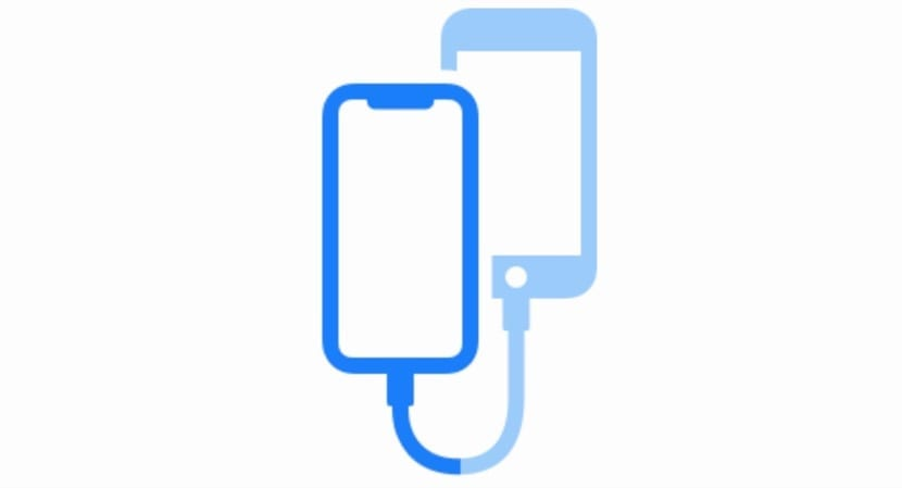 iPhone 11 with USB C? A capture in iOS 13 tells us that it could be