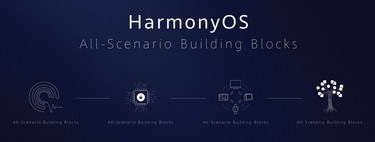What is a microkernel and why Huawei uses it in HarmonyOS (and Google in Fuchsia)