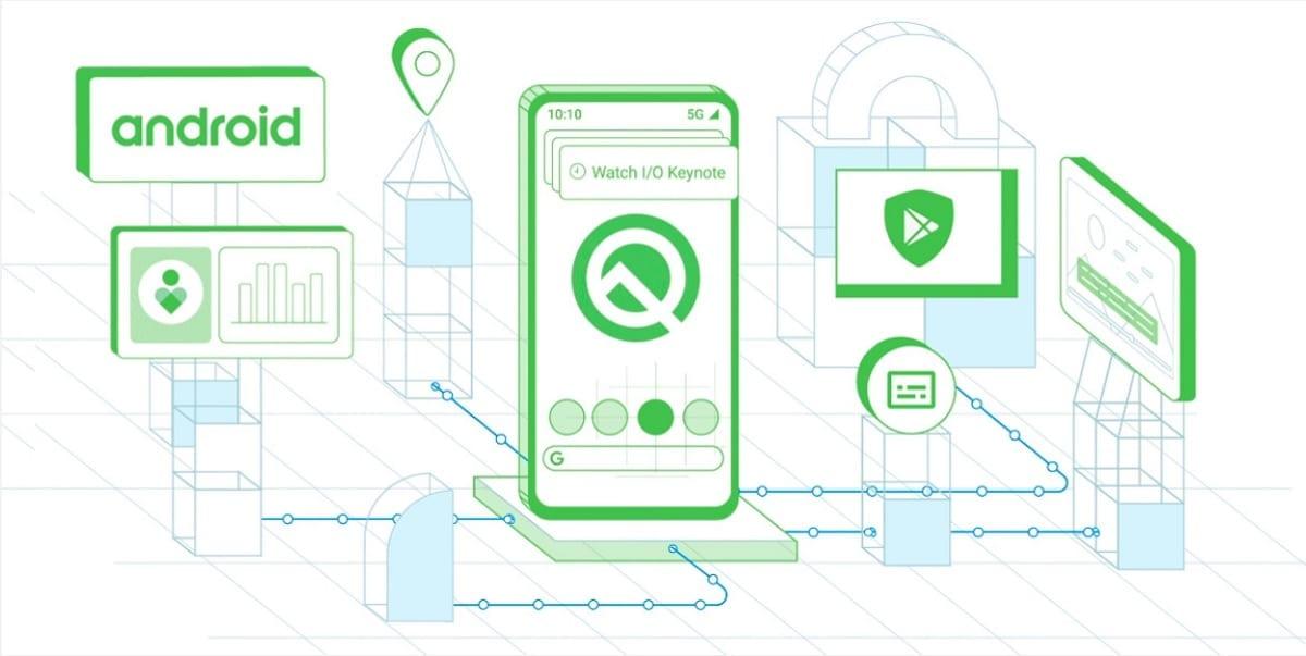 Beta Android Q