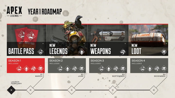 apex legends to launch battle pass and seasonal content in march roadmap