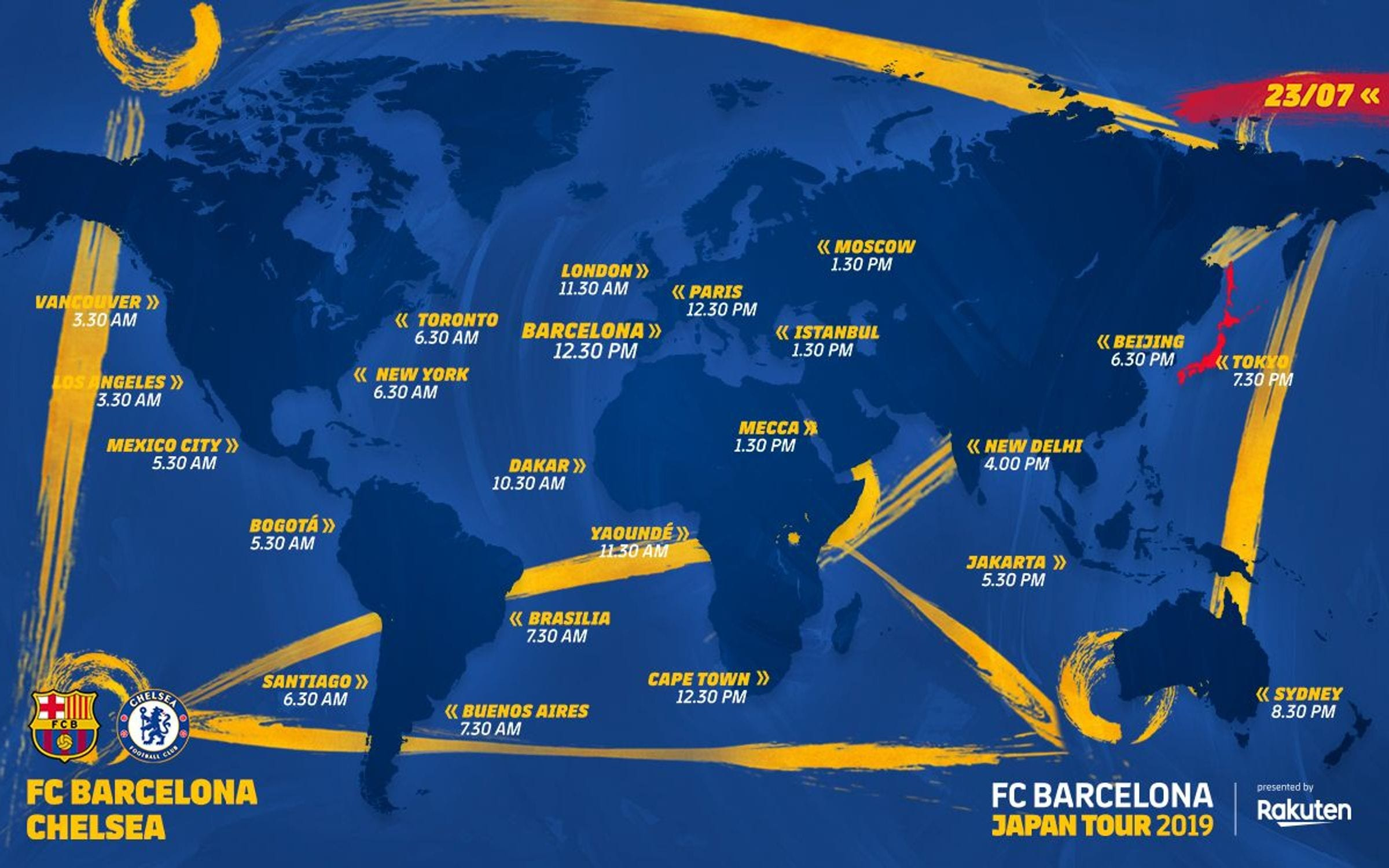 How and where to watch FC Barcelona VS Chelsea for free