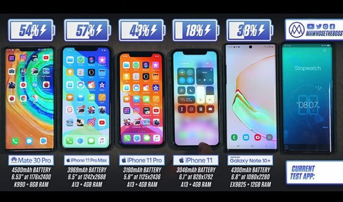 """battery life iphone 11 mate 30 pro galaxy note 10 """"width ="""" 700 """"height ="""" 412"""