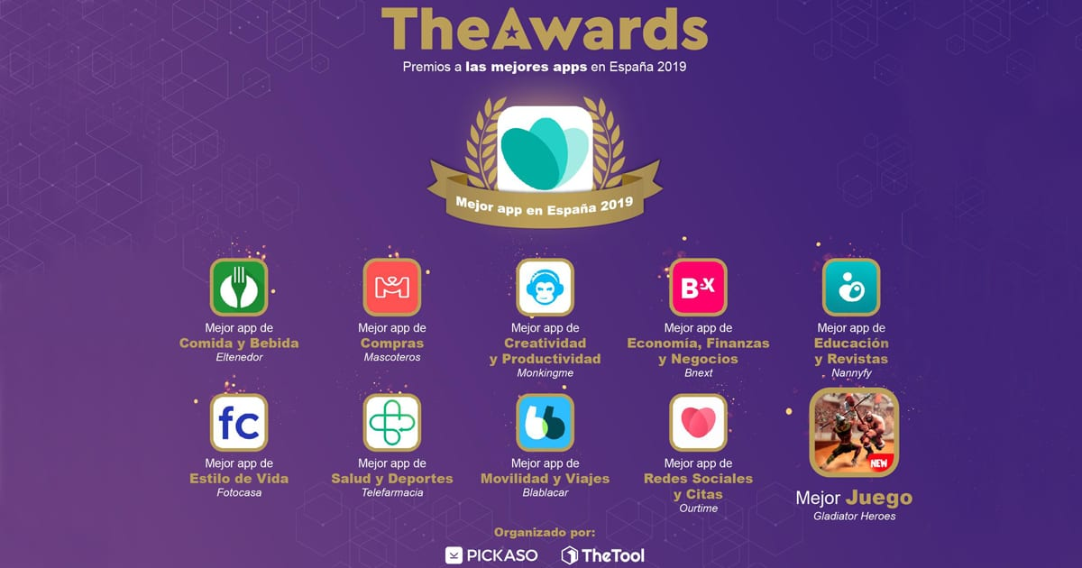 theawards