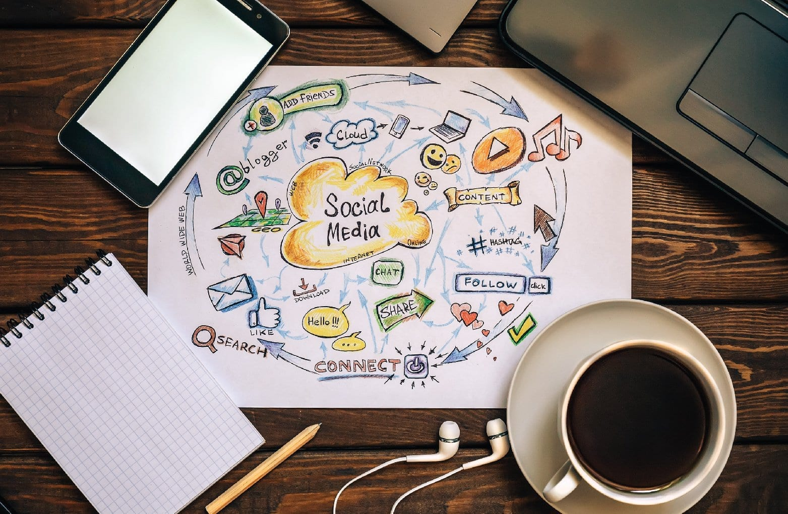 How to take advantage of social media marketing developed by a brand or company