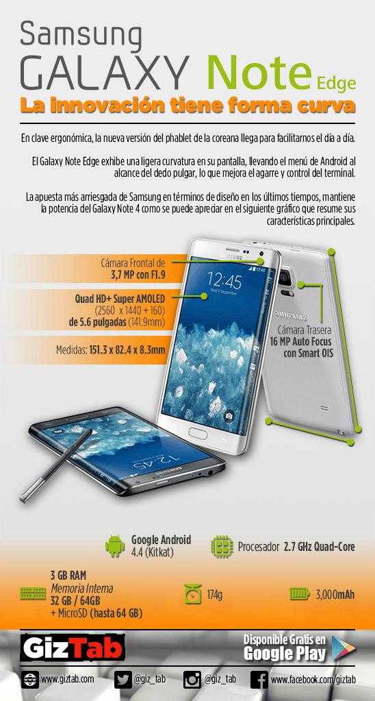 Infographics Galaxy Note Edge_548x1023-GizTab