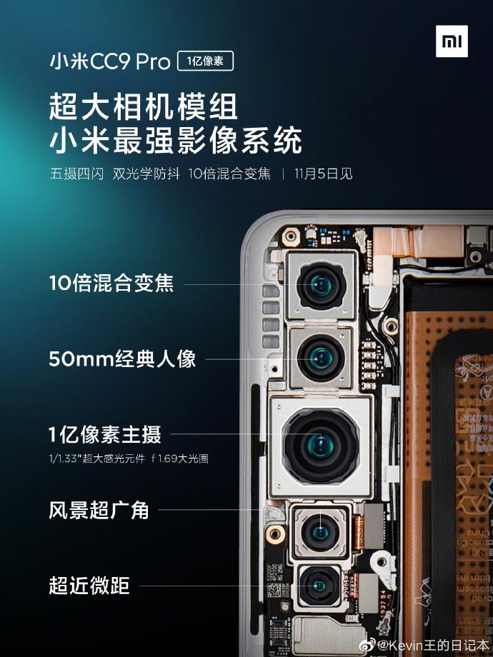 Cameras of the Xiaomi Mi CC9 Pro