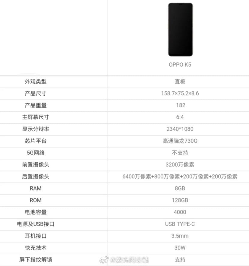 Oppo K5 filtered specifications
