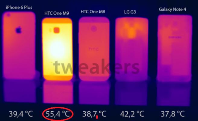 Snapdragon 810 heating