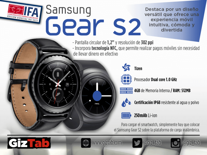 Samsung Gear S2_Facebook infographic
