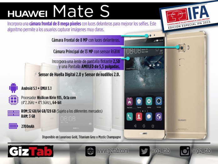 Everything about the Huawei Mate S: Features, price and more
