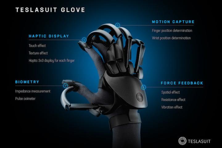 Teslasuit presents Glove Glove RV 01