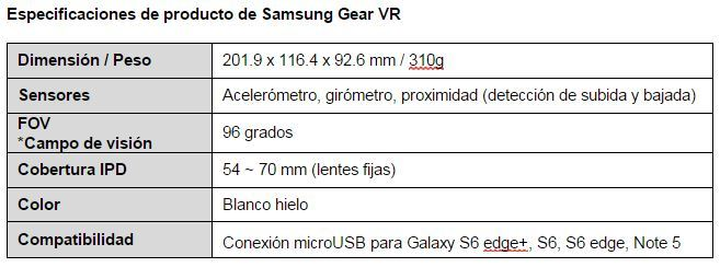 Samsung Gear VR specifications