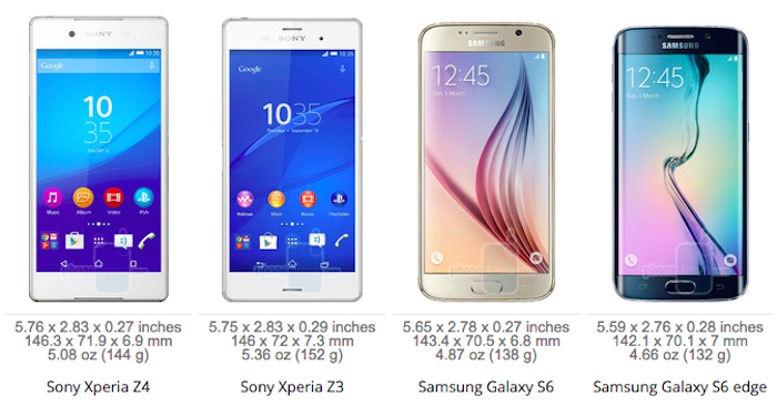 "Z4-Comparison ""width ="" 700 ""height ="" 366 ""srcset ="" https://www.funzen.net/wp-content/uploads/2020/03/1583547035_517_We-already-have-the-Sony-Xperia-Z4-among-us.png 700w, https: // www. proandroid.com/wp-content/uploads/2015/04/Z4-Comparacion-300x156.png 300w, https://www.proandroid.com/wp-content/uploads/2015/04/Z4-Comparacion-624x326.png 624w ""sizes ="" (max-width: 700px) 100vw, 700px ""/></p><div class='code-block code-block-4' style='margin: 8px auto; text-align: center; display: block; clear: both;'> <div data-ad="