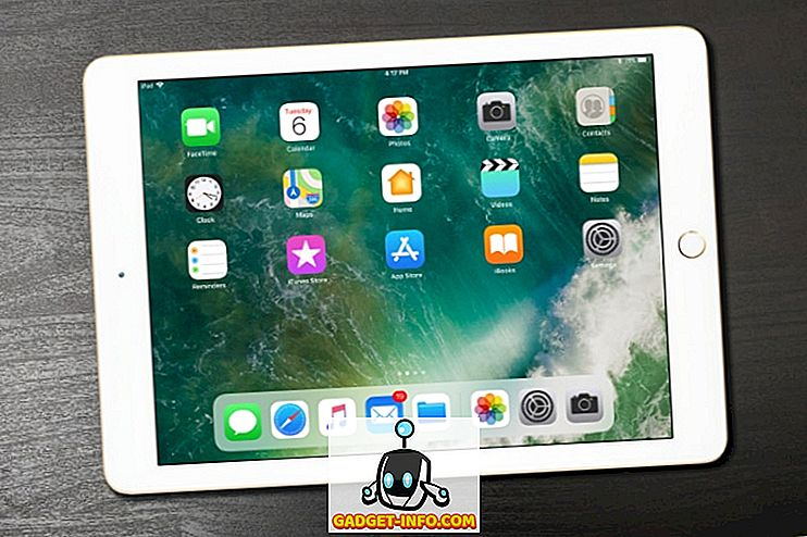 10 best screen protectors for iPad 2018 you can buy